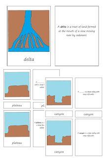 Elementary Observations: Advanced Landforms I