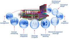 Tekla News for Building & Construction, Autumn 2014   Tekla