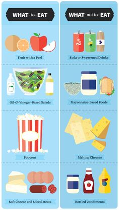 What to Eat on a Picnic
