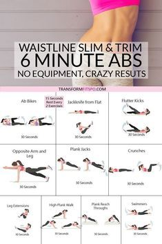 Ultimate 6 Minute Abs Workout to Trim and Slim [AWESOME Results!] Ab blast home workout. This is a quick and intensive abs workout that engages all of the muscles of your core. It will help you with your lower belly, total core, get flat a Pilates Workout, Ab Workout At Home, Workout Plans, Workout Schedule, 5 Min Ab Workout, Ab Wheel Workout, Exercise Plans, Tummy Workout, Exercise Routines