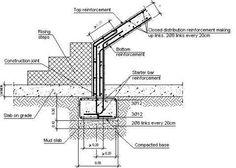 Best Retaining Wall Basement Google Search Detail 400 x 300