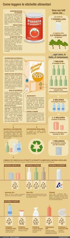 Come leggere le etichette alimentari - Esseredonnaonline