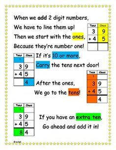 Awesome chant to help students memorize rules for adding multi-digit numbers!