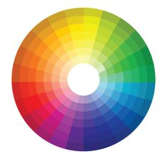 La rueda cromática es la herramienta nos va a servir de ayuda para combinar colores en la ropa.