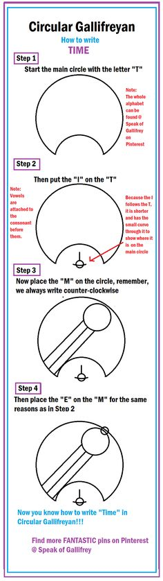 "How to write ""TIME"" in Circular Gallifreyan. A step-by-step tutorial in Circular Gallifreyan. Doctor Who. Find more FANTASTIC pins on Pinterest at Speak of Gallifrey!!!"