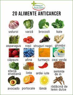 Asparagus, Broccoli, Foods With Iron, Natural Medicine, Benefit, Avocado, Cancer, Health Fitness, Teas