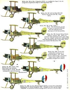 1914 - 1918 The Great War RAF BE2, 2A & 2B