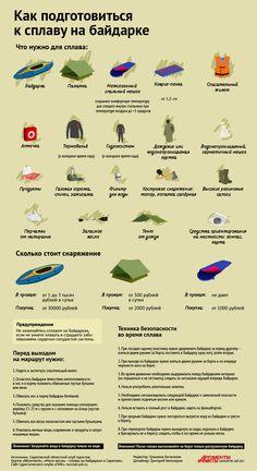 Что взять с собой для сплава на байдарке. Инфографика | ПАМЯТКА | ИНФОГРАФИКА | АиФ Саратов
