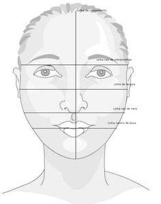 Saiba como identificar seu formato de rosto. - Alessandra Faria
