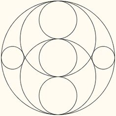 convergence tangent circles - Google Search