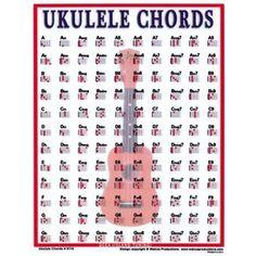 1000+ images about Music on Pinterest | Ukulele, Ukulele ... Аккорды H7