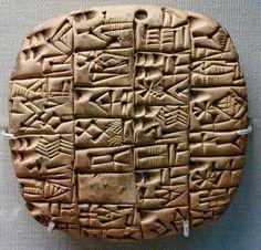 Medeniyetin Doğduğu Topraklar: Mezopotamya ve Sümerler