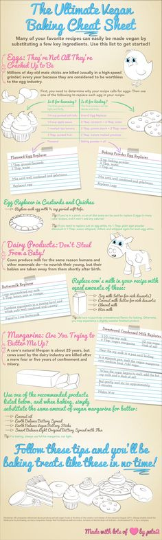 "Ultimate Vegan Baking Cheat Sheet - the vegan ""facts"" are a little gruesome...but the conversions are great!"