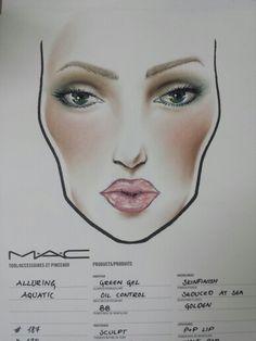 Mac facechart