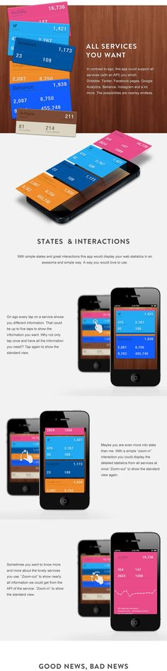 Web Stats - a social network statistics app concept | Designer Matthias Mentasti #app on #Behance #Mobile #Tracking