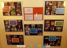 Konzept, Schwerpunkt oder Philosophie eurer Einrichtung dokumentieren | kitakram.de