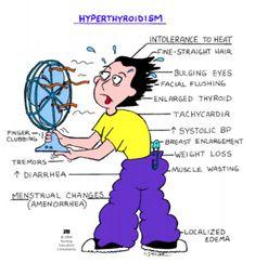 ALL FOR NURSING: MS: Hypothyroidism vs Hyperthyroidism