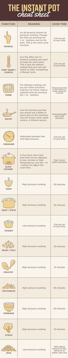 17 Instant Pot Tips For Beginners Infographic