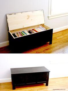 organizing ideas - a