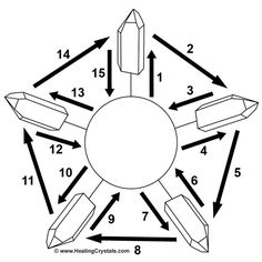 Black and White Crystal Grid Templates - Crystal Healing Articles - Information About Crystals As A Healing Tool Crystal Magic, Crystal Healing Stones, Crystal Shop, Crystal Grid, Hanging Crystals, Diy Crystals, Crystals And Gemstones, Stones And Crystals, Crystals Minerals