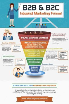Marketing strategies infographic & data visualisation   B2B  and  B2C  inbound marketing sales funnel .  #inboundmarketing #SEO www.andy…   Infographic   Description  B2B  and  B2C  inbound marketing sales funnel .  #inboundmarketing #SEO www.andyalagappan…   Discovred by :...