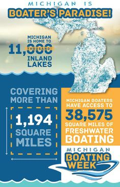 Michigan Boating Week is June 7-14, 2014! See why Michigan is a boater's paradise.