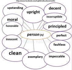 List #4 of collocations with the word 'person'.
