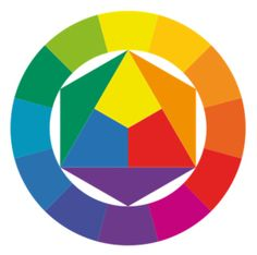 Fargesirkelen - komplementærfarger