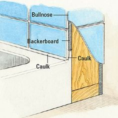 Shower Bases In Different Materials That Could Be Great For - Caulking shower base