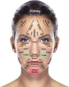 Reflexology chart of the face (for acupressure & acupuncture) Wykres refleksologii twarzy (do akupresura i akupunktura) Gesicht Mapping, Diy Beauty Tutorials, Health Tips, Health And Wellness, Face Mapping, Massage Therapy, Massage Tips, Foot Massage, Massage Chair
