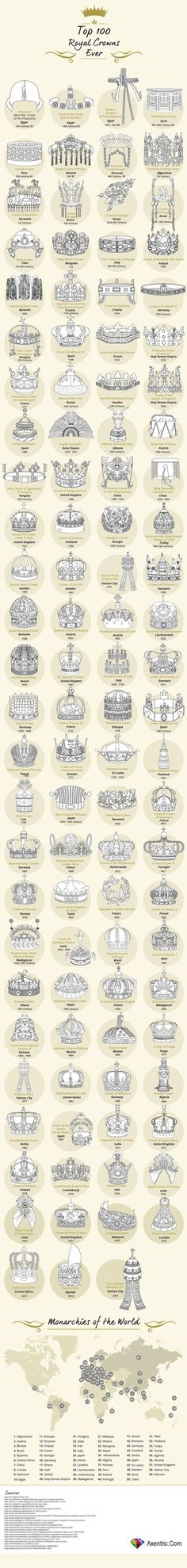 Look up the history of any of these royal crown jewels. It takes a lot of people that believe in the crown to keep these babies intact.