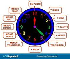 ¡Vamos a aprender como se dice la hora!