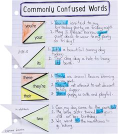 Help them understand commonly confused words with this template for Interactive Notebooks