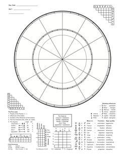 blank-chart-wheel.jpg (2480×3229) | astrology | Pinterest ...