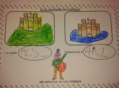 CLASSE DE LES PRINCESES I ELS CAVALLERS: PROJECTE EL NOM DE LA NOSTRA CLASSE