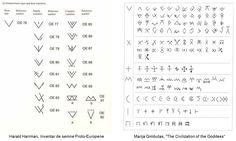 V-ul este o schematizare a vulvei, a triunghiului pubian, unul dintre cele mai vechi simboluri cunoscute în arta preistorică. Simbolul vulvei nu dispare o dată cu perioada aurignaciană, ci poate fi identificat din paleoliticul superior, continuând cu neoliticul, chalcoliticul (epoca pietrei şi aramei), apoi cu epoca bronzului şi ajungând până în timpurile istorice.