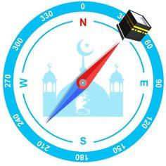 App Of The Day, Prayer Times, Popular, Apps, Compass, Prayers, Chart, Activities, Muslim