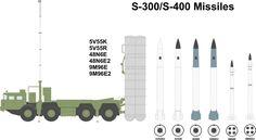 Almaz S-300P/PT/PS/PMU/PMU1/PMU2 / Almaz-Antey S-400 Triumf / SA-10/20/21 Grumble / Gargoyle