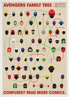 Three family trees of the MARVEL universe that will allow you to better understand the relationships between all these superheroes divided into three families: Avengers, X-Men and Fantastic 4. Family trees designed by the British illustrator Joe Stone. If you want to go further you can also have a look on the love relationships in the X-Men universe! (good luck)