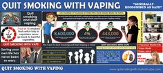 Smoking is a sort of addiction to which millions of people are victims all around the world. Click this site http://quitsmokingwith.myfreshvape.com for more information on my fresh vape. My Fresh Vape will walk you through the process of selecting the right starter kit for you. And will even guide on how to quit the smoking habit. Follow us : http://www.yelp.com/biz/fresh-vape-naples