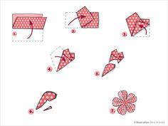 1000 id es sur le th me fleurs de cerisier japonais sur pinterest sakura arbres en fleurs et. Black Bedroom Furniture Sets. Home Design Ideas