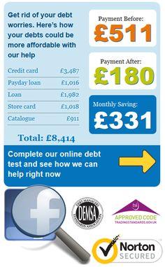EquiDebt Debt Management