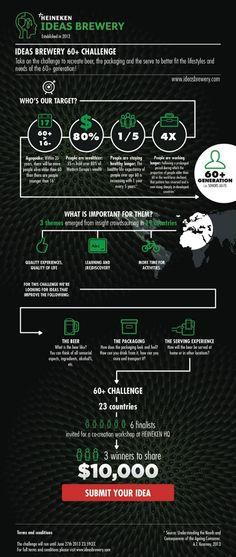 Heineken pide ideas para dirigirse a los consumidores mayores de 60 años - Noticia - Internacional - MarketingNews.es