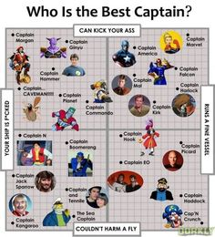 Who is the Best Captain? - http://www.dravenstales.ch/who-is-the-best-captain/