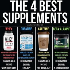 get a boost from mass-building supplements. If you're optimizing training and nutrition conditions for a successful bulk, don't leave any gains on the table. Fitness Workouts, Weight Training Workouts, Gym Workout Tips, Best Muscle Building Supplements, Best Supplements, Nutritional Supplements, Weight Lifting Supplements, Post Workout Supplements, Muscle Building Foods