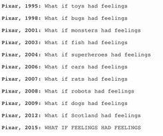 Pixar's feelings