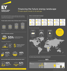Financing the future energy landscape: Private equity trends in oil and gas. Download the full #EY report: http://www.ey.com/GL/en/Industries/Oil---Gas/Financing-the-future-energy-landscape---Key-findings#.Up8CcyTIaMc #EYPEOG