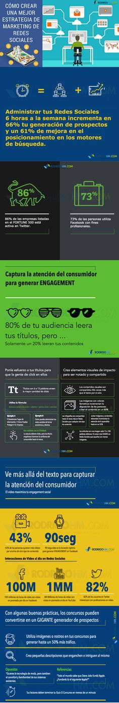 Cómo crear una mejor estrategia de marketing en redes sociales #infografia