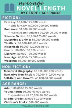 Average Novel Length by Genre & Age Range – Novel Length: Why is Word Count Important? – Writing Tips, Tips … Creative Writing Tips, Book Writing Tips, Writing Process, Writing Resources, Writing Help, Writing Skills, Editing Writing, Fantasy Writing Prompts, Creative Writing Inspiration