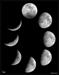 A composite of various moon phases by EarthSky Why does the moon seem to change its shape every night?  Remember that the moon is a world in space - with a day side and a night side.